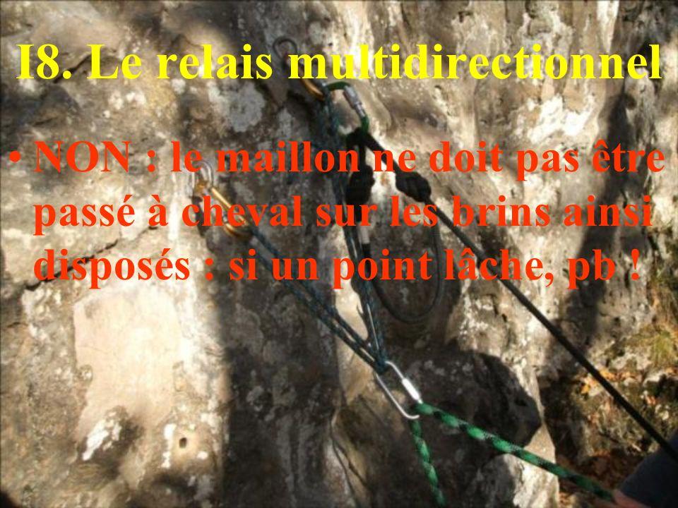 I8. Le relais multidirectionnel NON : le maillon ne doit pas être passé à cheval sur les brins ainsi disposés : si un point lâche, pb !