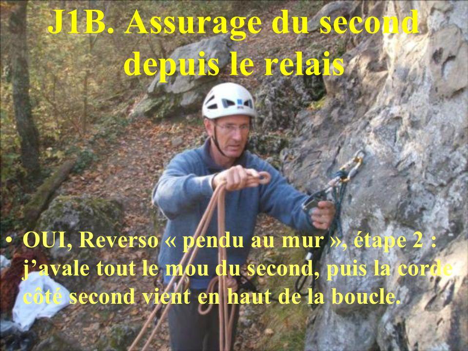 J1B. Assurage du second depuis le relais OUI, Reverso « pendu au mur », étape 2 : javale tout le mou du second, puis la corde côté second vient en hau