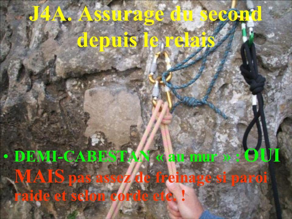 J4A. Assurage du second depuis le relais DEMI-CABESTAN « au mur » : OUI MAIS pas assez de freinage si paroi raide et selon corde etc. !