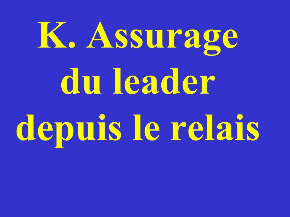 K. Assurage du leader depuis le relais