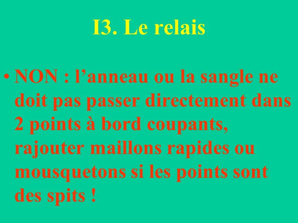 I3. Le relais NON : lanneau ou la sangle ne doit pas passer directement dans 2 points à bord coupants, rajouter maillons rapides ou mousquetons si les