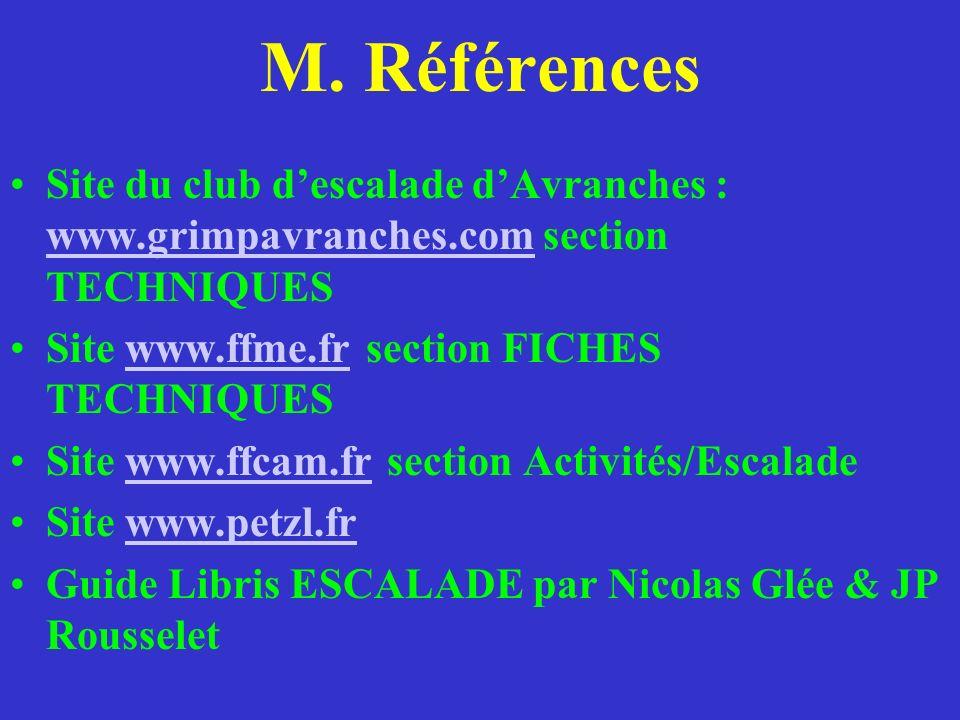 M. Références Site du club descalade dAvranches : www.grimpavranches.com section TECHNIQUES www.grimpavranches.com Site www.ffme.fr section FICHES TEC
