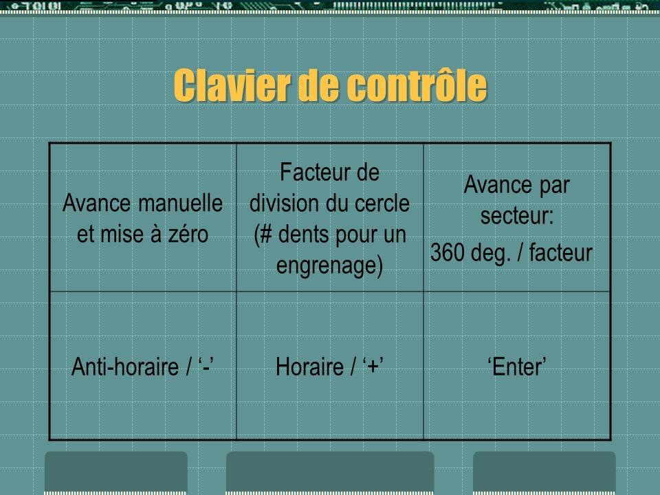 Clavier de contrôle Avance manuelle et mise à zéro Facteur de division du cercle (# dents pour un engrenage) Avance par secteur: 360 deg. / facteur An