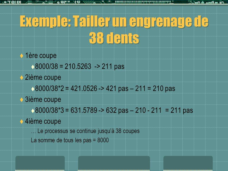 Exemple: Tailler un engrenage de 38 dents 1ère coupe 8000/38 = 210.5263 -> 211 pas 2ième coupe 8000/38*2 = 421.0526 -> 421 pas – 211 = 210 pas 3ième c