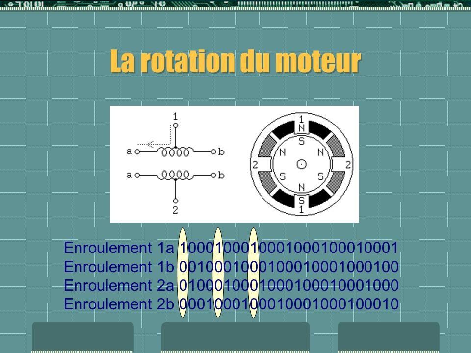 La rotation du moteur Enroulement 1a 1000100010001000100010001 Enroulement 1b 0010001000100010001000100 Enroulement 2a 0100010001000100010001000 Enrou