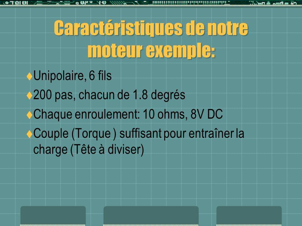 Caractéristiques de notre moteur exemple: Unipolaire, 6 fils 200 pas, chacun de 1.8 degrés Chaque enroulement: 10 ohms, 8V DC Couple (Torque ) suffisa