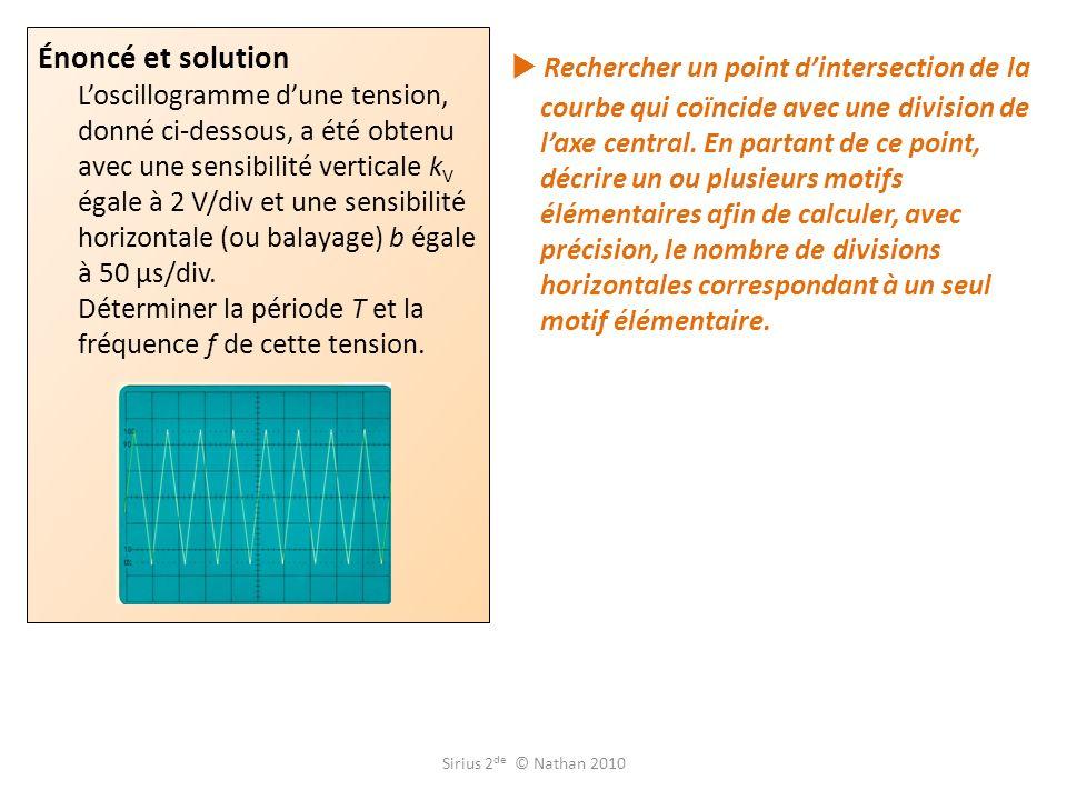 Énoncé et solution Loscillogramme dune tension, donné ci-dessous, a été obtenu avec une sensibilité verticale k V égale à 2 V/div et une sensibilité horizontale (ou balayage) b égale à 50 µs/div.