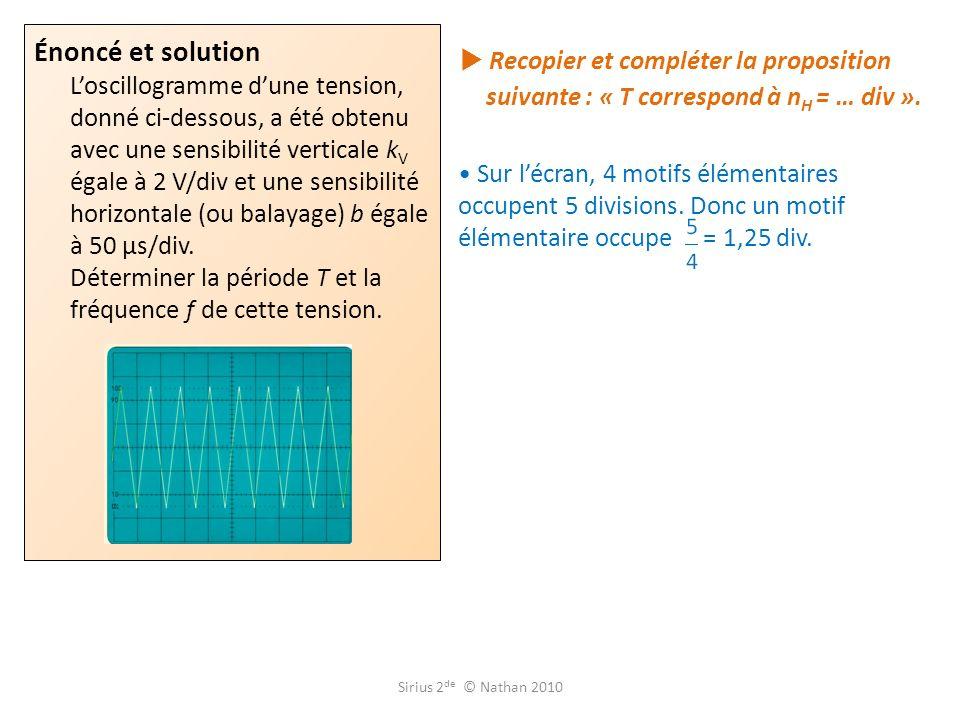 Sur lécran, 4 motifs élémentaires occupent 5 divisions.
