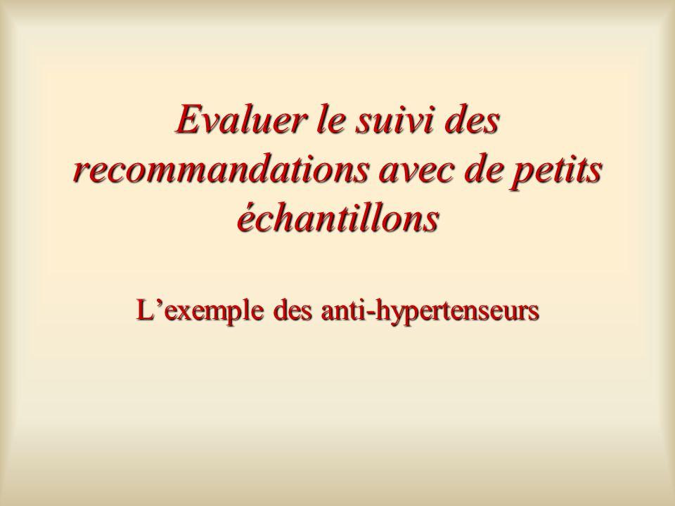 Evaluer le suivi des recommandations avec de petits échantillons Lexemple des anti-hypertenseurs
