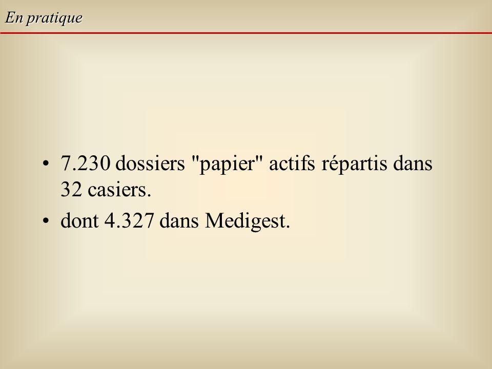 7.230 dossiers papier actifs répartis dans 32 casiers. dont 4.327 dans Medigest. En pratique