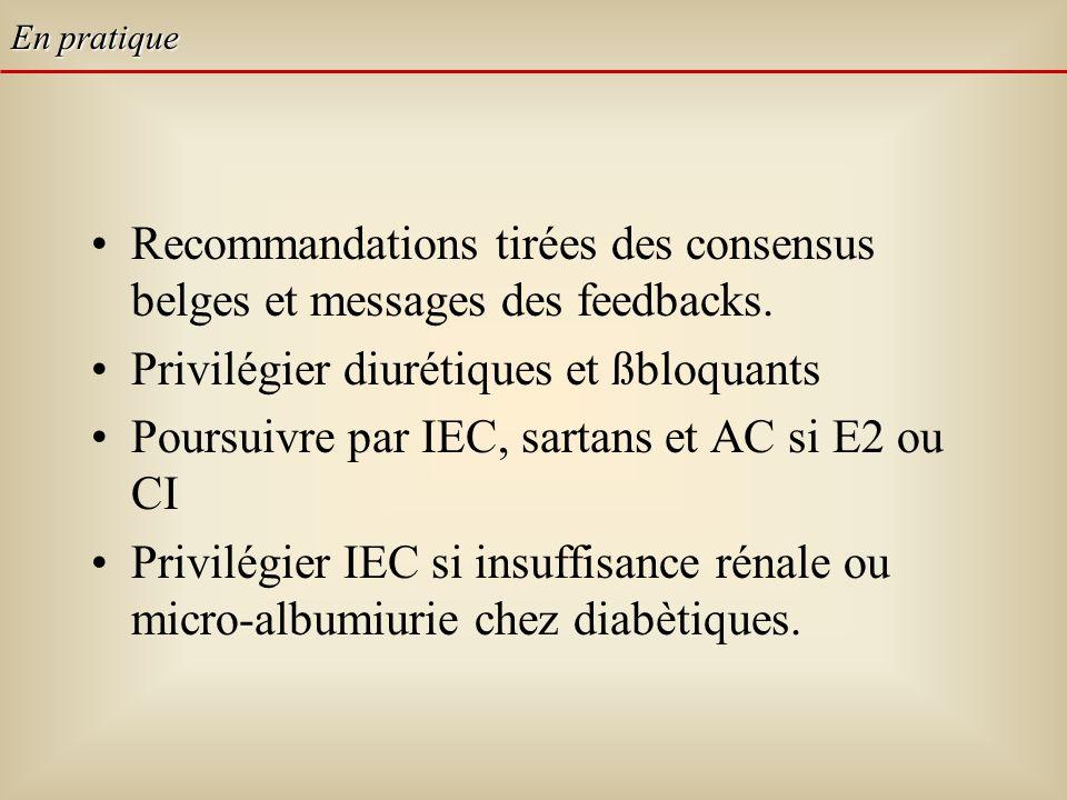 Recommandations tirées des consensus belges et messages des feedbacks.