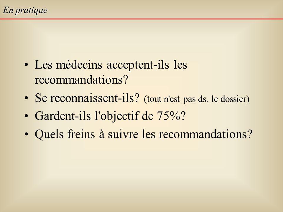 Les médecins acceptent-ils les recommandations. Se reconnaissent-ils.