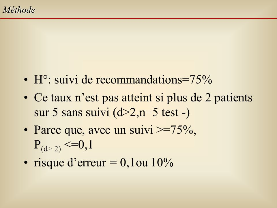 H°: suivi de recommandations=75% Ce taux nest pas atteint si plus de 2 patients sur 5 sans suivi (d>2,n=5 test -) Parce que, avec un suivi >=75%, P (d> 2) <=0,1 risque derreur = 0,1ou 10% Méthode