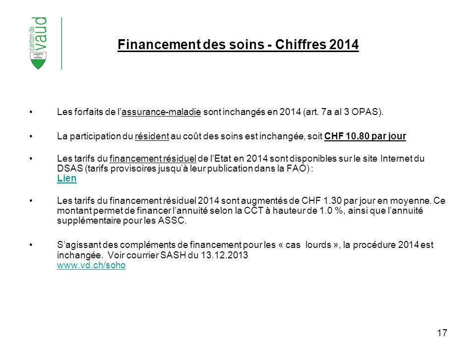 17 Financement des soins - Chiffres 2014 Les forfaits de lassurance-maladie sont inchangés en 2014 (art. 7a al 3 OPAS). La participation du résident a