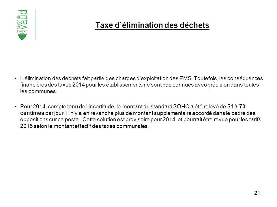 21 Taxe délimination des déchets Lélimination des déchets fait partie des charges dexploitation des EMS. Toutefois, les conséquences financières des t