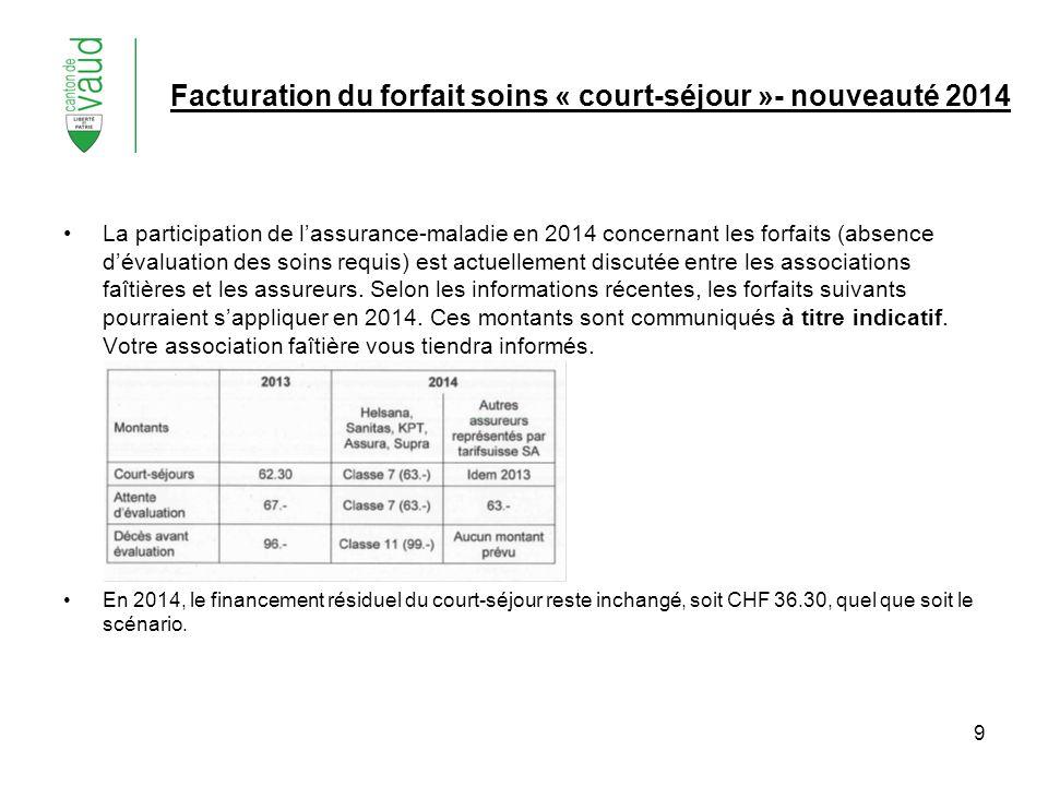 9 Facturation du forfait soins « court-séjour »- nouveauté 2014 La participation de lassurance-maladie en 2014 concernant les forfaits (absence dévalu