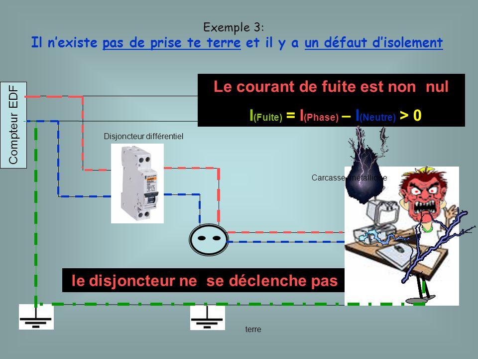 terre Disjoncteur différentiel Compteur EDF Exemple 3: Il nexiste pas de prise te terre et il y a un défaut disolement Le courant de fuite est non nul