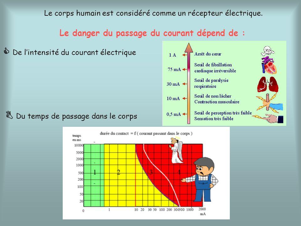 Le danger du passage du courant dépend de : De lintensité du courant électrique Le corps humain est considéré comme un récepteur électrique. Du temps