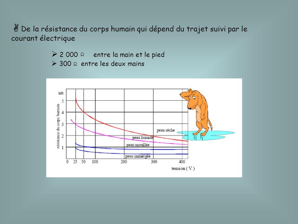 De la résistance du corps humain qui dépend du trajet suivi par le courant électrique 2 000 entre la main et le pied 300 entre les deux mains