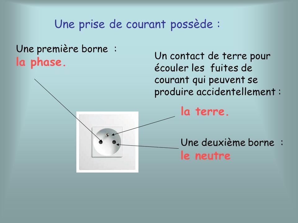 2) Surcharge Si des fils sont accidentellement dénudés, un fil de phase peut entrer en contact avec le conducteur neutre.