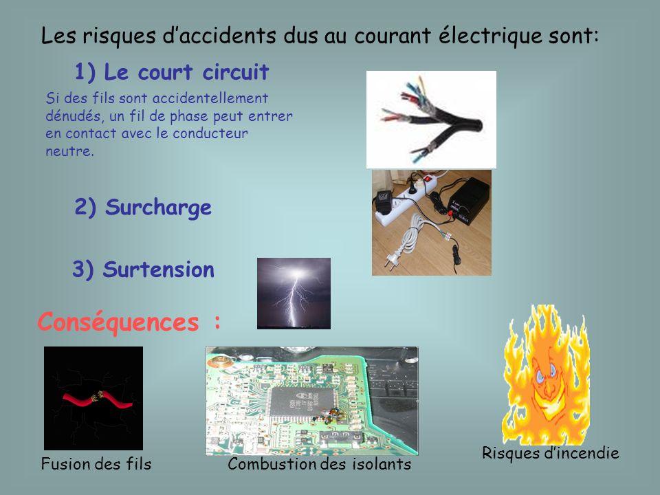 2 ) Lélectrocution Par contact direct Par contact indirect