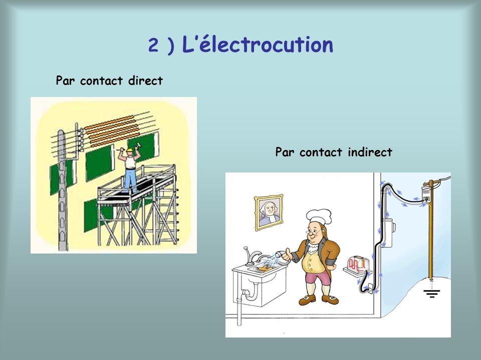 2 ) Lélectrocution Par contact direct Par contact indirect