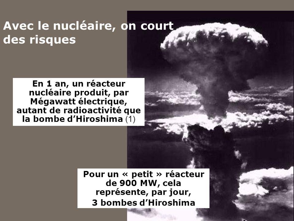 Avec le nucléaire, on court des risques En 1 an, un réacteur nucléaire produit, par Mégawatt électrique, autant de radioactivité que la bombe dHiroshi