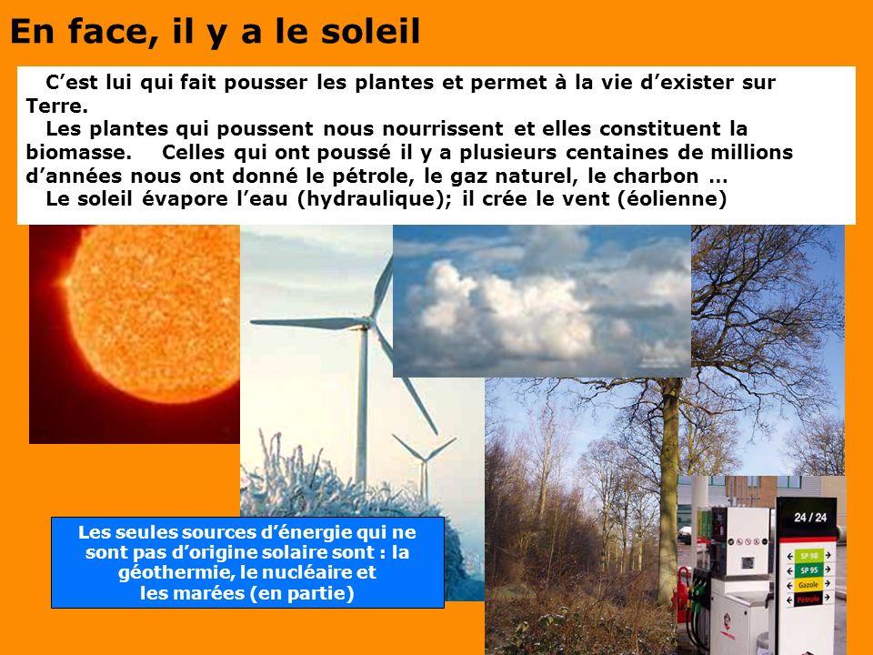 En face, il y a le soleil Les seules sources dénergie qui ne sont pas dorigine solaire sont : la géothermie, le nucléaire et les marées (en partie) Ce