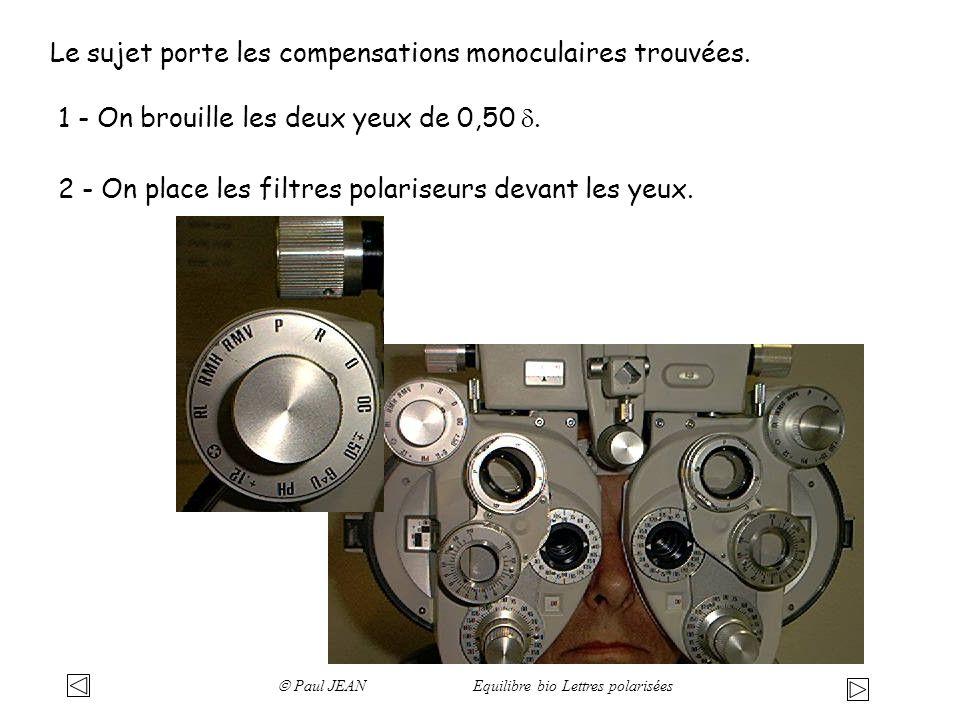 Le sujet porte les compensations monoculaires trouvées. 1 - On brouille les deux yeux de 0,50. 2 - On place les filtres polariseurs devant les yeux. P