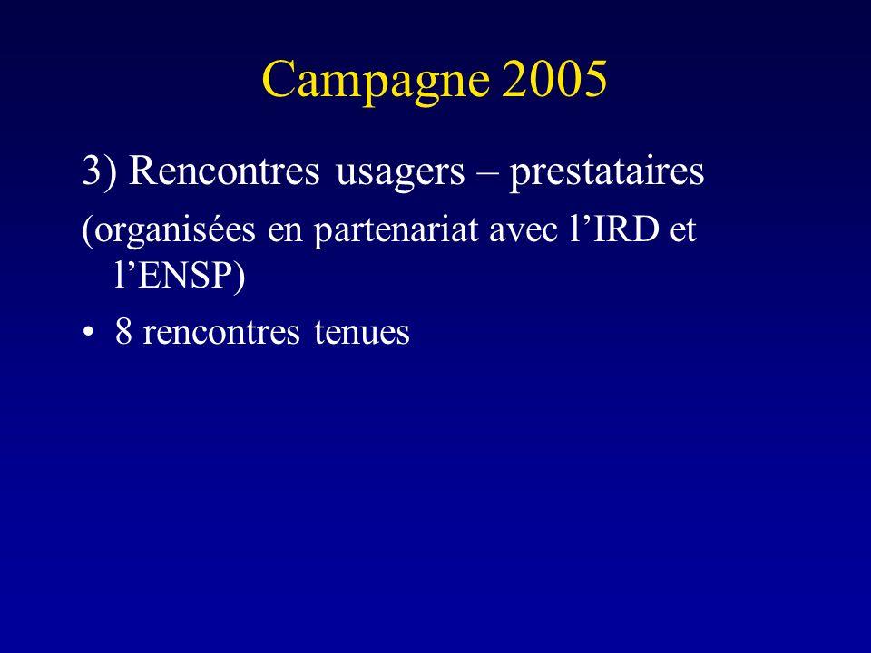 Campagne 2005 3) Rencontres usagers – prestataires (organisées en partenariat avec lIRD et lENSP) 8 rencontres tenues