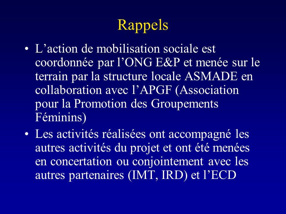 Rappels Laction de mobilisation sociale est coordonnée par lONG E&P et menée sur le terrain par la structure locale ASMADE en collaboration avec lAPGF