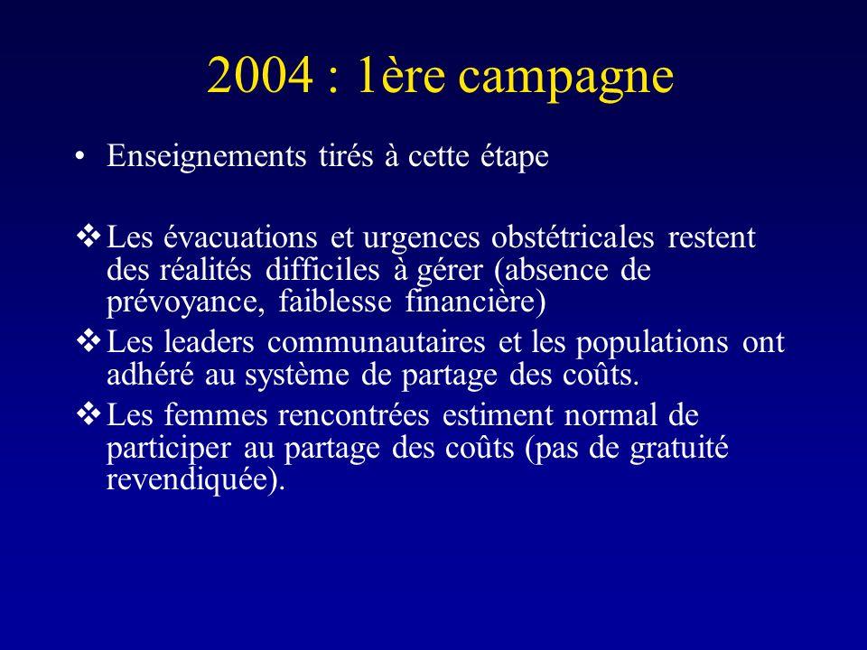 2004 : 1ère campagne Enseignements tirés à cette étape Les évacuations et urgences obstétricales restent des réalités difficiles à gérer (absence de prévoyance, faiblesse financière) Les leaders communautaires et les populations ont adhéré au système de partage des coûts.