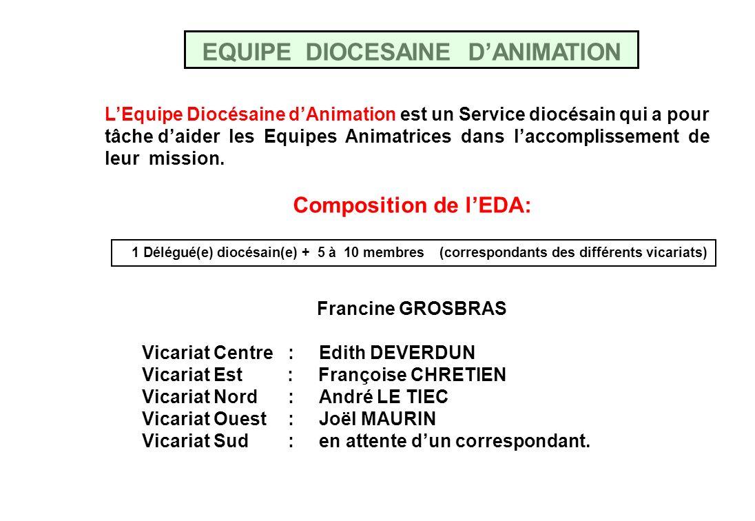 EQUIPE DIOCESAINE DANIMATION LEquipe Diocésaine dAnimation est un Service diocésain qui a pour tâche daider les Equipes Animatrices dans laccomplissement de leur mission.