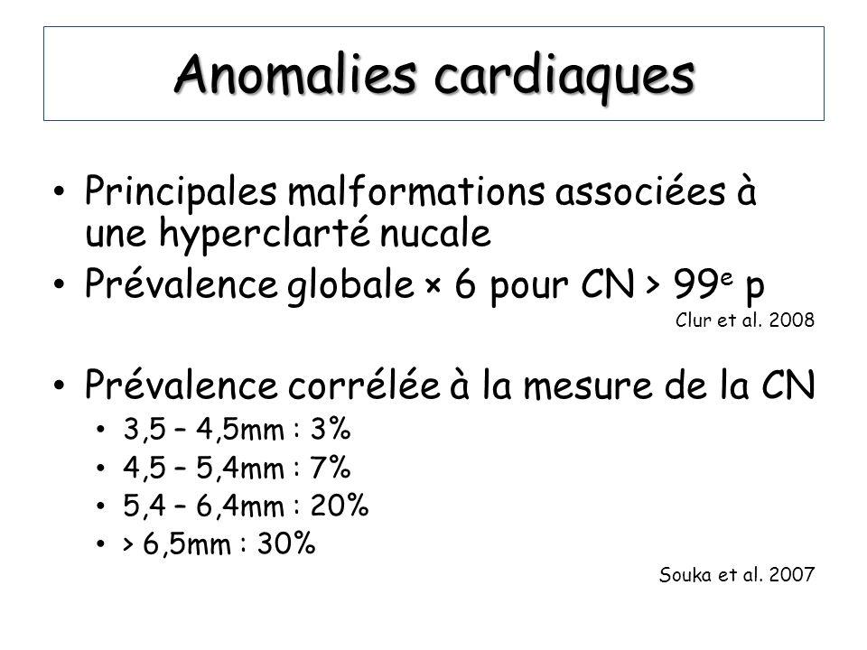 Anomalies cardiaques Principales malformations associées à une hyperclarté nucale Prévalence globale × 6 pour CN > 99 e p Clur et al. 2008 Prévalence