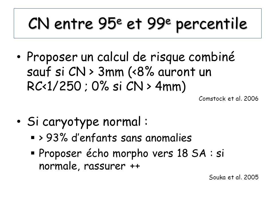 CN entre 95 e et 99 e percentile Proposer un calcul de risque combiné sauf si CN > 3mm ( 4mm) Comstock et al. 2006 Si caryotype normal : > 93% denfant