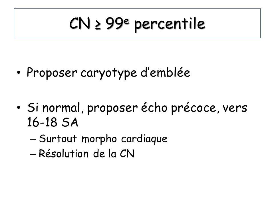 CN 99 e percentile Proposer caryotype demblée Si normal, proposer écho précoce, vers 16-18 SA – Surtout morpho cardiaque – Résolution de la CN