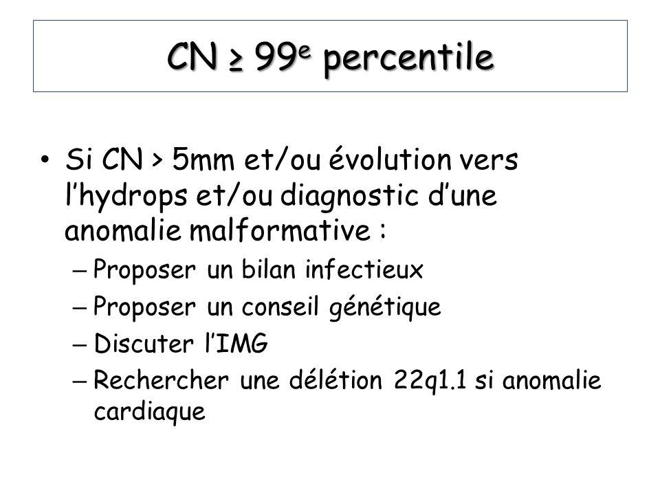CN 99 e percentile Si CN > 5mm et/ou évolution vers lhydrops et/ou diagnostic dune anomalie malformative : – Proposer un bilan infectieux – Proposer u