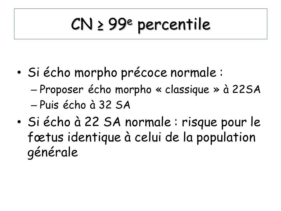 CN 99 e percentile Si écho morpho précoce normale : – Proposer écho morpho « classique » à 22SA – Puis écho à 32 SA Si écho à 22 SA normale : risque p