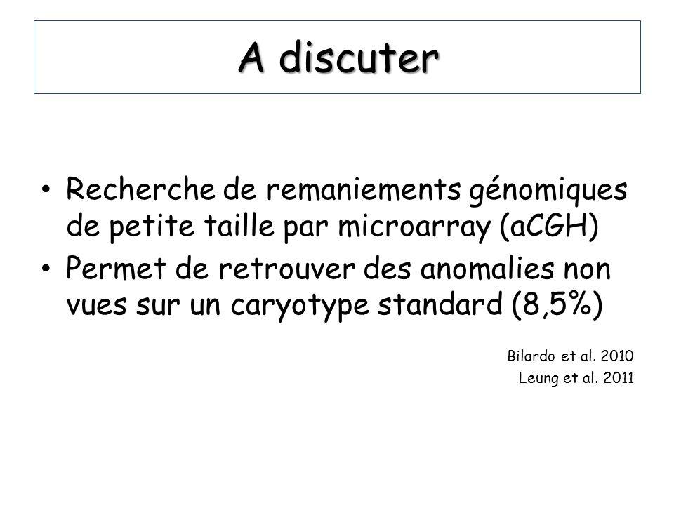 A discuter Recherche de remaniements génomiques de petite taille par microarray (aCGH) Permet de retrouver des anomalies non vues sur un caryotype sta