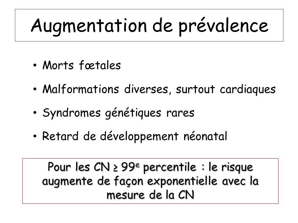 Augmentation de prévalence Morts fœtales Malformations diverses, surtout cardiaques Syndromes génétiques rares Retard de développement néonatal Pour l