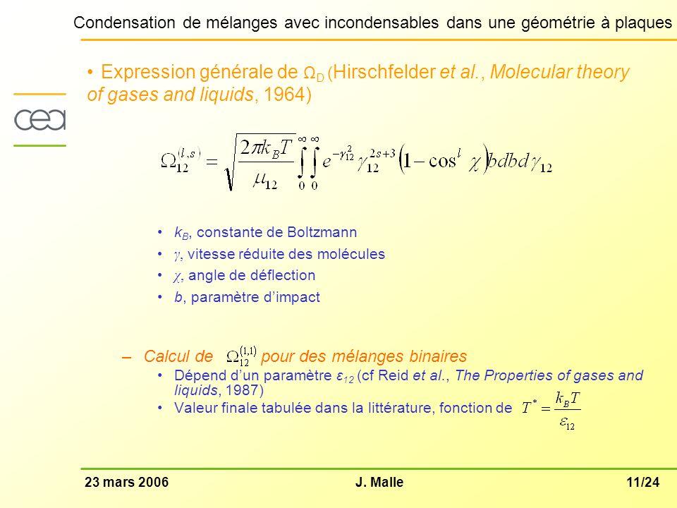 11/2423 mars 2006J. Malle Condensation de mélanges avec incondensables dans une géométrie à plaques Expression générale de Ω D ( Hirschfelder et al.,