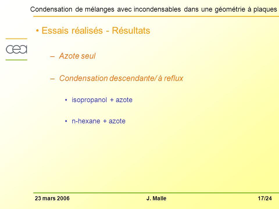 17/2423 mars 2006J. Malle Condensation de mélanges avec incondensables dans une géométrie à plaques Essais réalisés - Résultats –Azote seul –Condensat