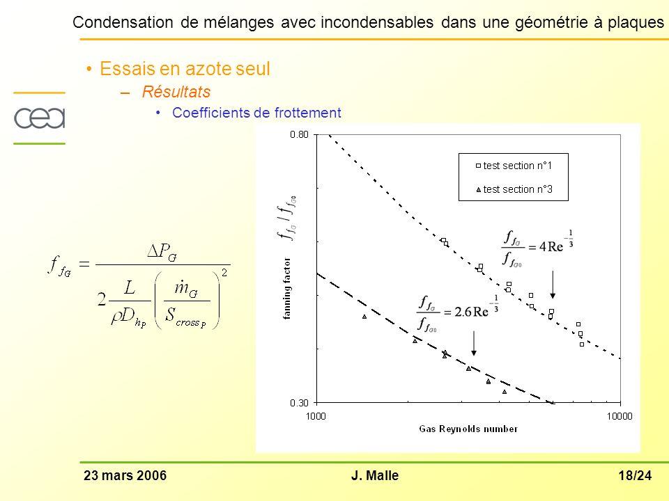 18/2423 mars 2006J. Malle Condensation de mélanges avec incondensables dans une géométrie à plaques Essais en azote seul –Résultats Coefficients de fr