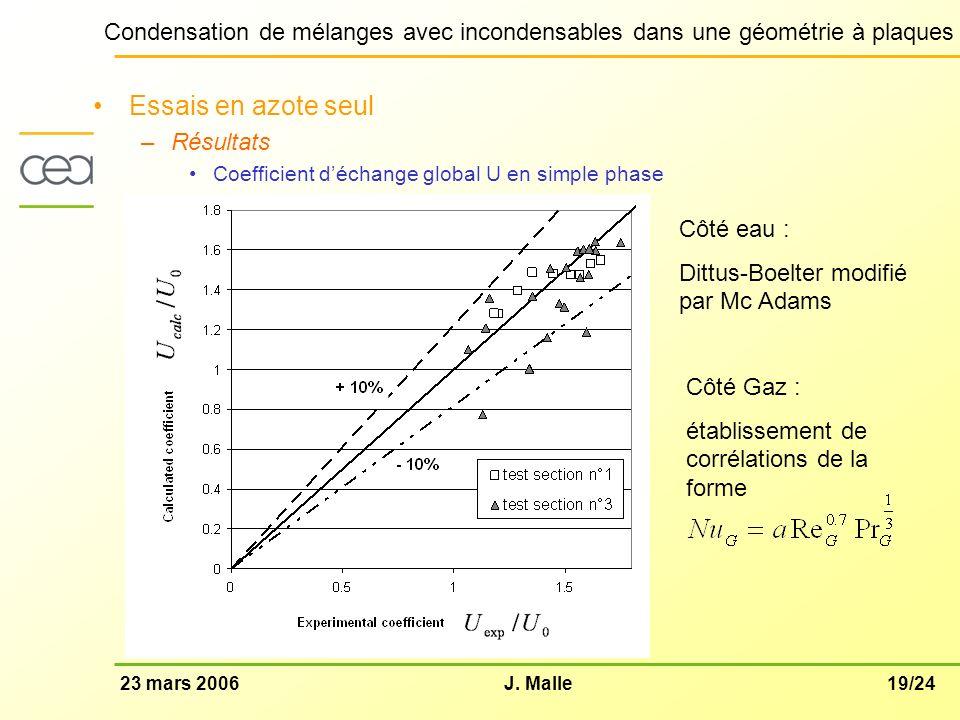 19/2423 mars 2006J. Malle Condensation de mélanges avec incondensables dans une géométrie à plaques Essais en azote seul –Résultats Coefficient déchan