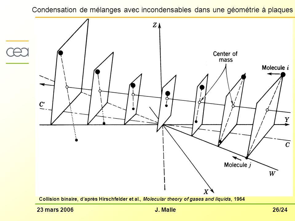 26/2423 mars 2006J. Malle Condensation de mélanges avec incondensables dans une géométrie à plaques Collision binaire, daprès Hirschfelder et al., Mol