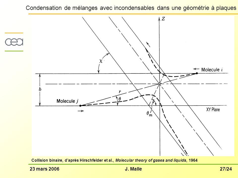 27/2423 mars 2006J. Malle Condensation de mélanges avec incondensables dans une géométrie à plaques Collision binaire, daprès Hirschfelder et al., Mol