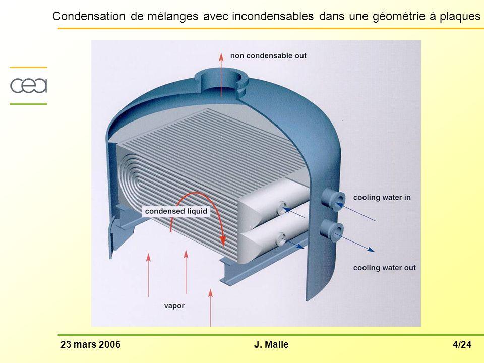 4/2423 mars 2006J. Malle Condensation de mélanges avec incondensables dans une géométrie à plaques