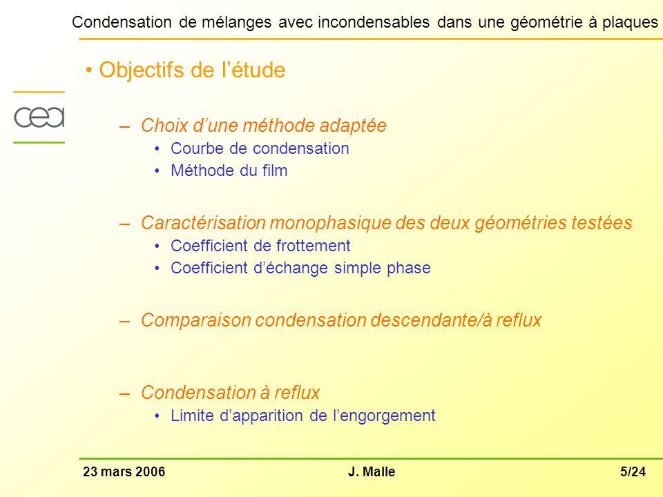 5/2423 mars 2006J. Malle Condensation de mélanges avec incondensables dans une géométrie à plaques Objectifs de létude –Choix dune méthode adaptée Cou