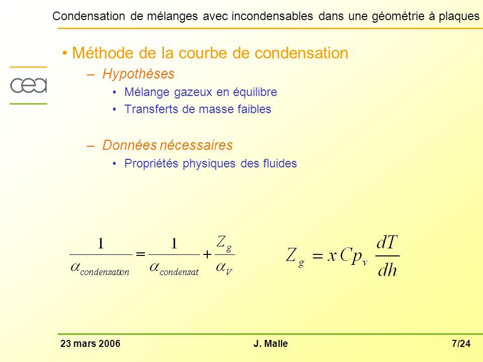 7/2423 mars 2006J. Malle Condensation de mélanges avec incondensables dans une géométrie à plaques Méthode de la courbe de condensation –Hypothèses Mé