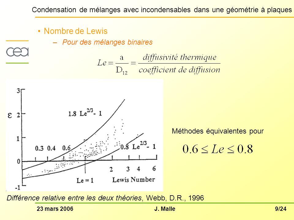9/2423 mars 2006J. Malle Condensation de mélanges avec incondensables dans une géométrie à plaques Nombre de Lewis –Pour des mélanges binaires Méthode